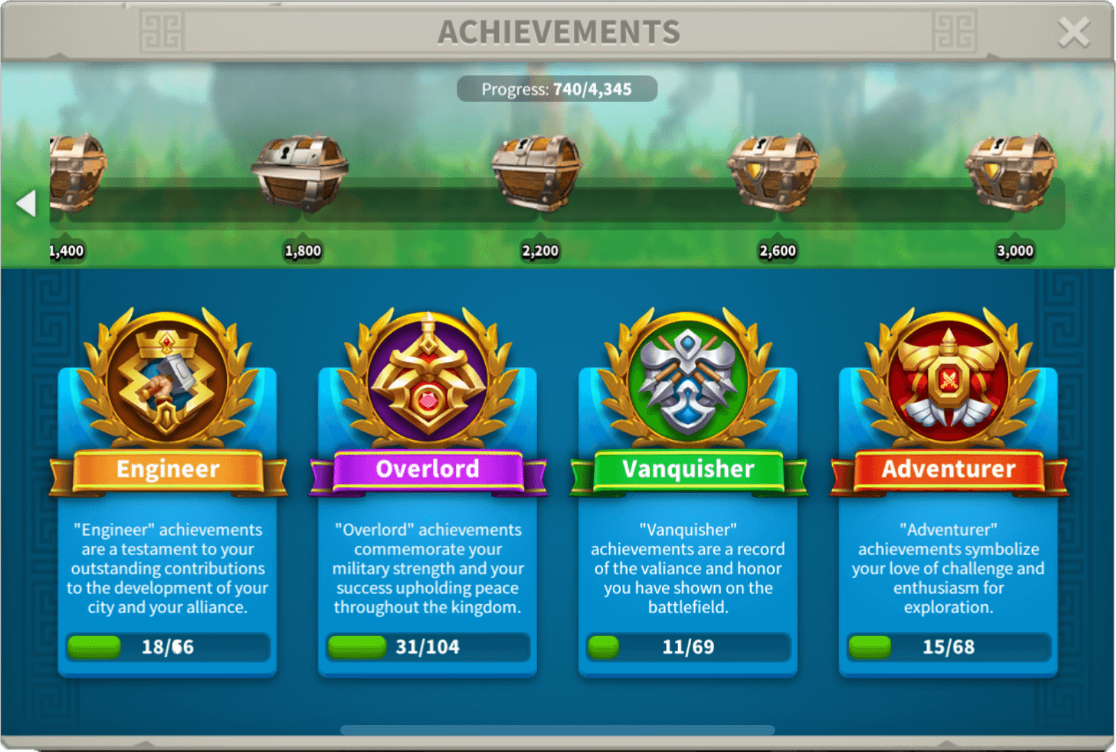rise of kingdoms achievements