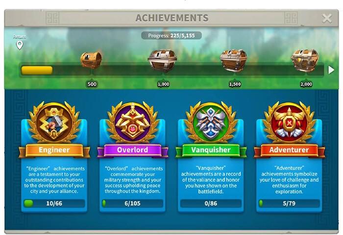 rok achievements