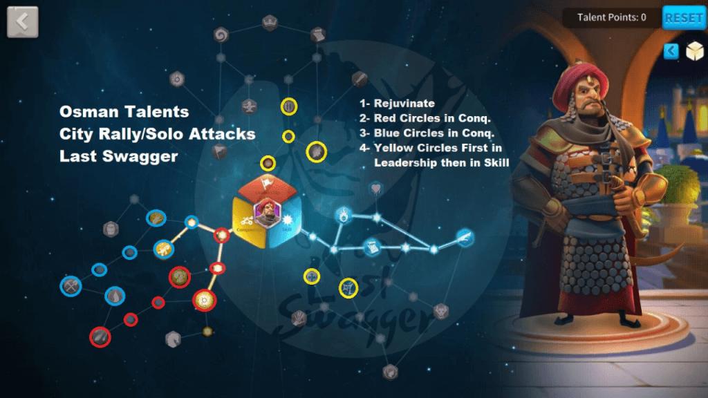 City Rally / Solo Attacks Build for Osman I