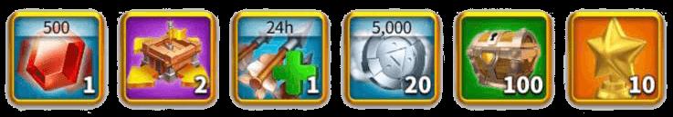 winning alliance rewards