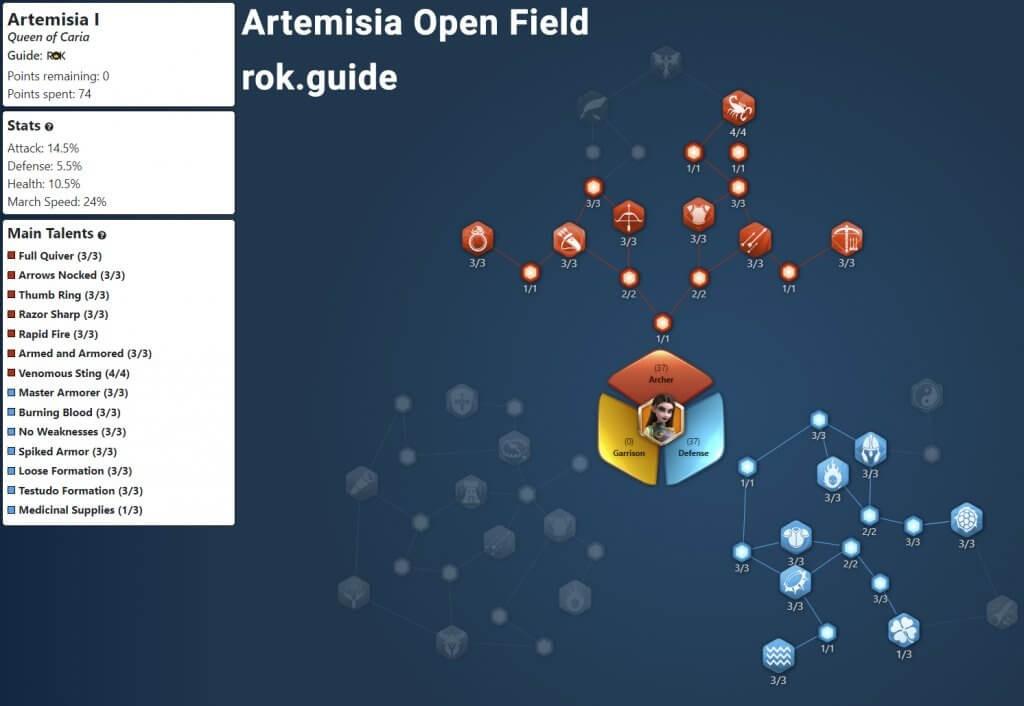 artemisia open field talent tree