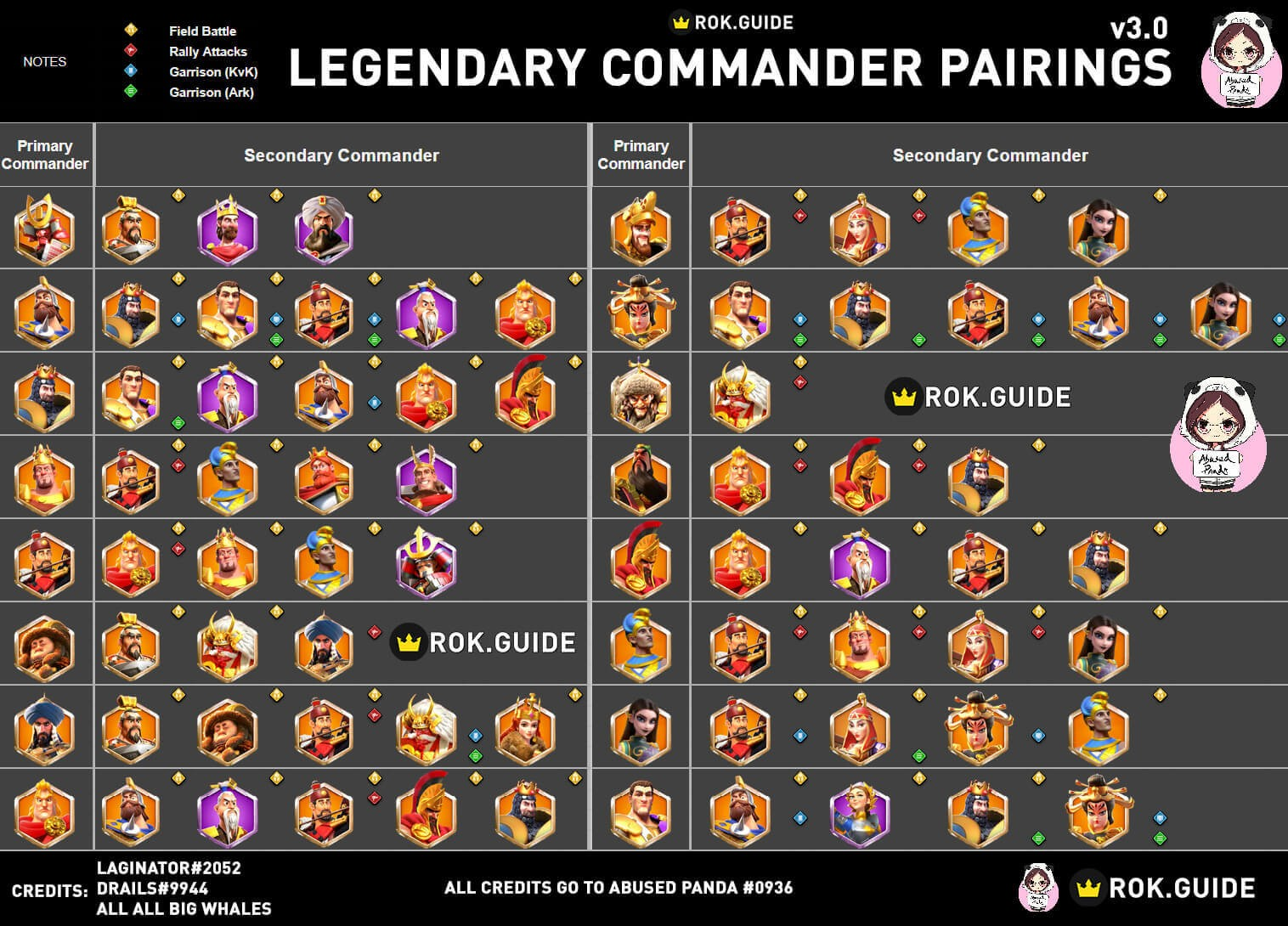 Rise of Kingdoms legendary pairings (1)