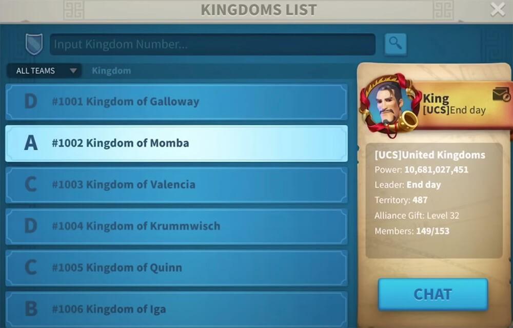 List of all Kingdoms