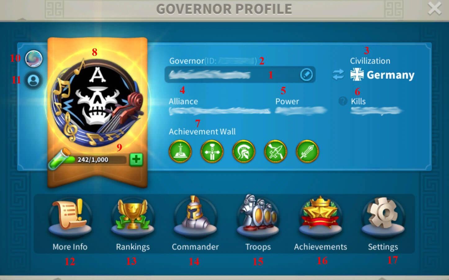 Governor Profile