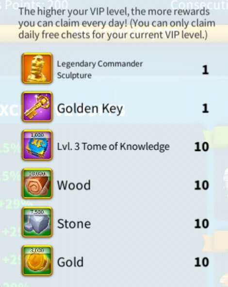 Daily gifts for VIP 10
