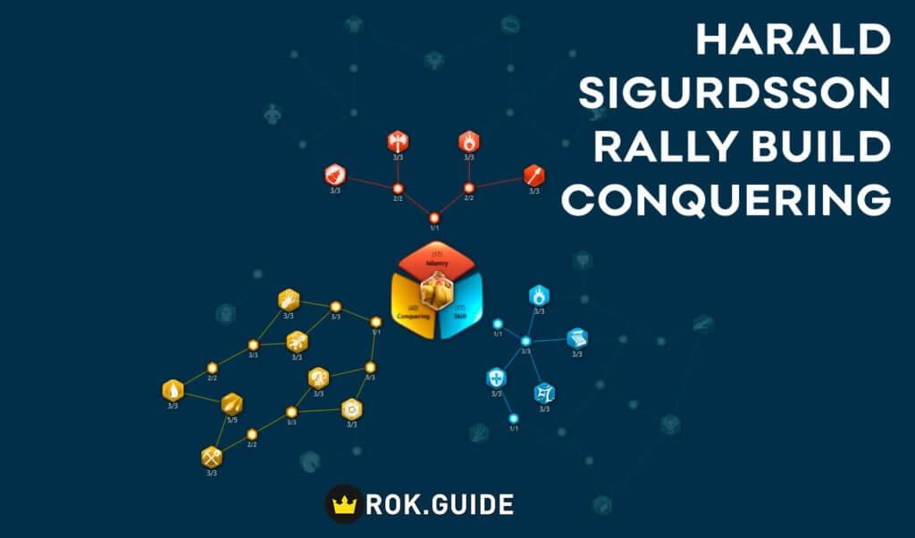 harald sigurdsson conquering build Rise of Kingdoms