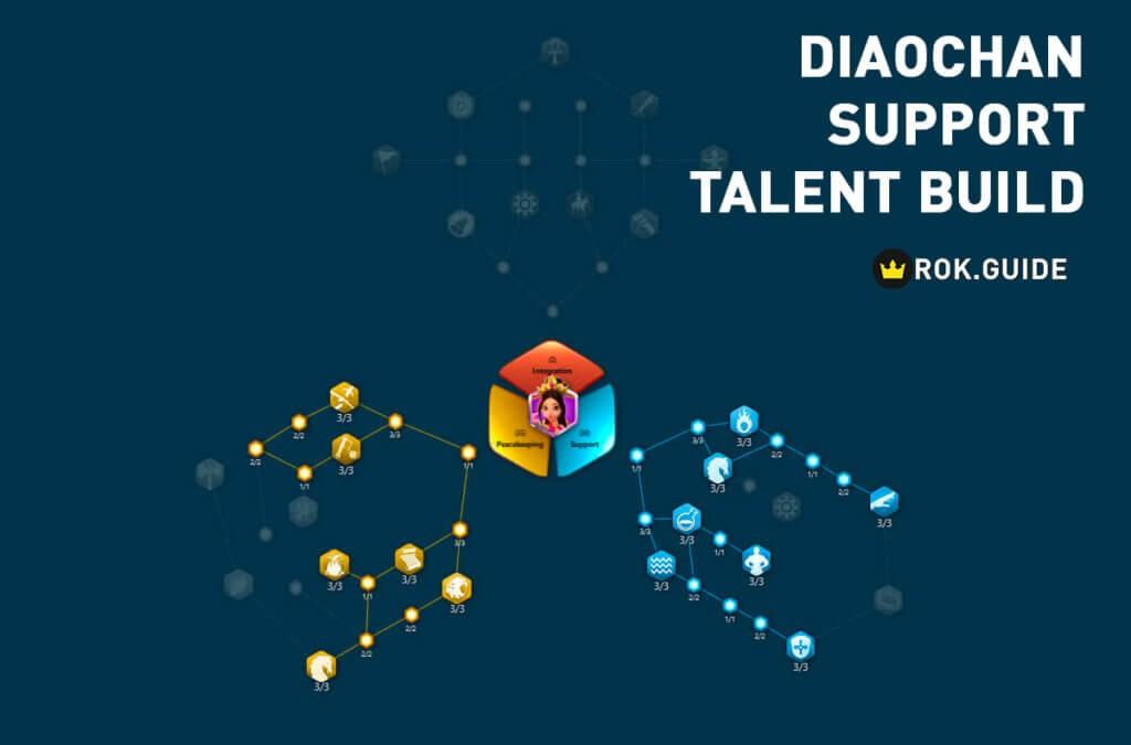 diaochan support talent tree build
