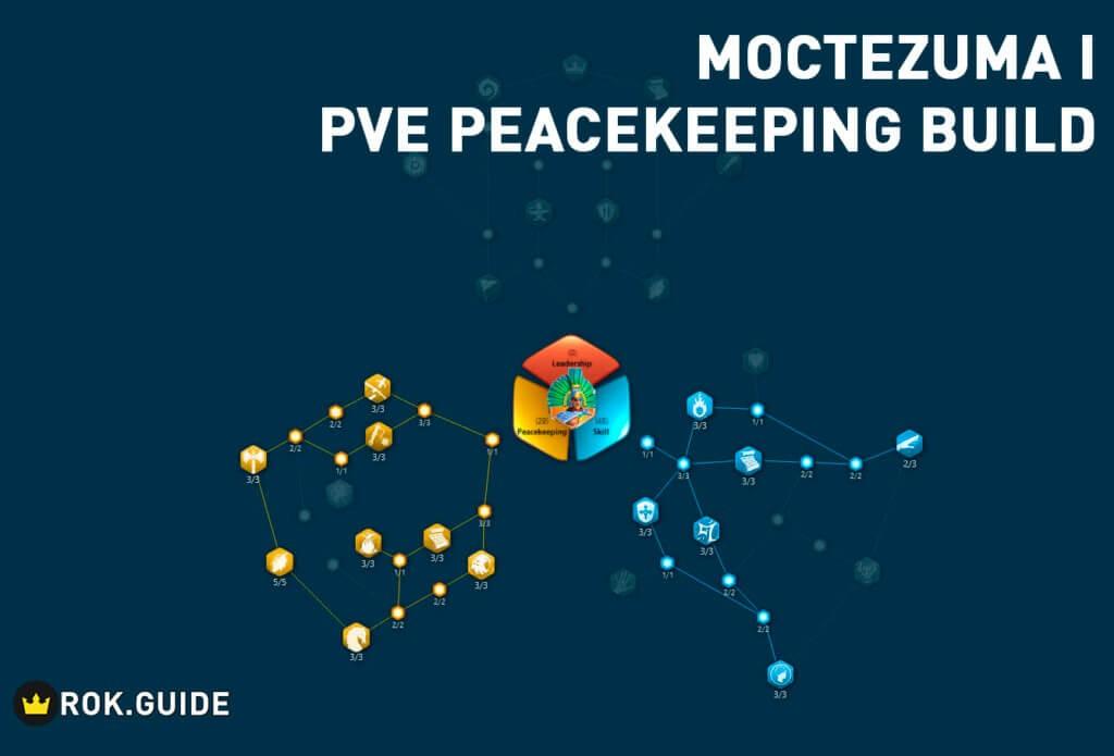Moctezuma I PVE Peacekeeping Build