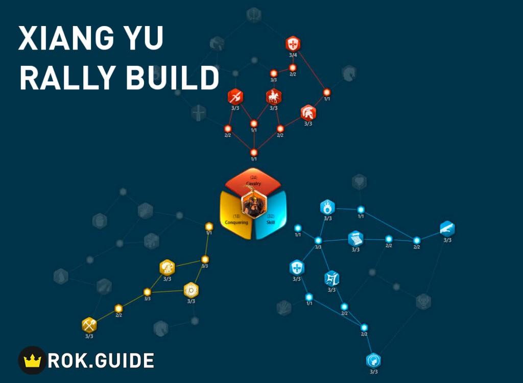 xiang yu rally talent build