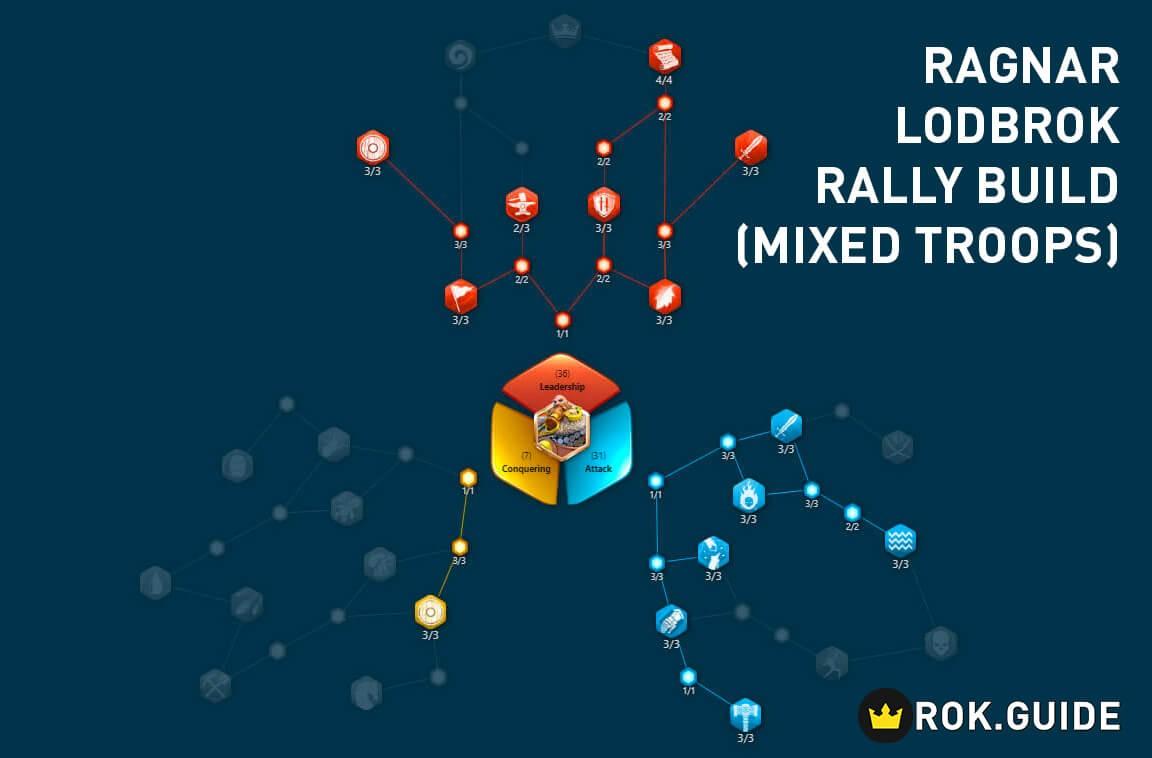 Ragnar Lodbrok rally build mixed troops