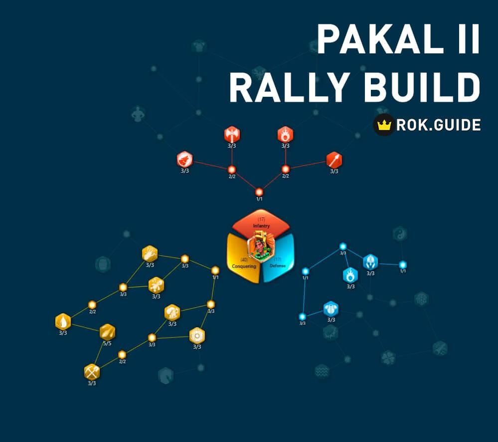Pakal II Rally Talent Tree